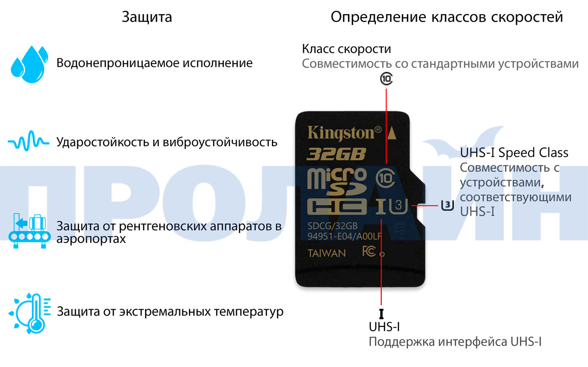 32Gb MicroSDHC C10 Kingston Gold UHS-I U3 без адаптера