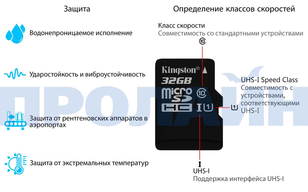 Карта памяти 32Gb microSDHC C10 Kingston с адаптером
