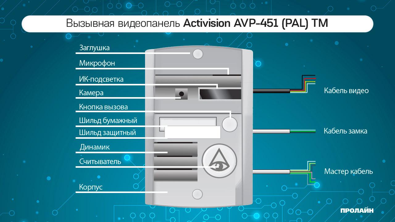 Вызывная видеопанель Activision AVP-451 (PAL) TM антик