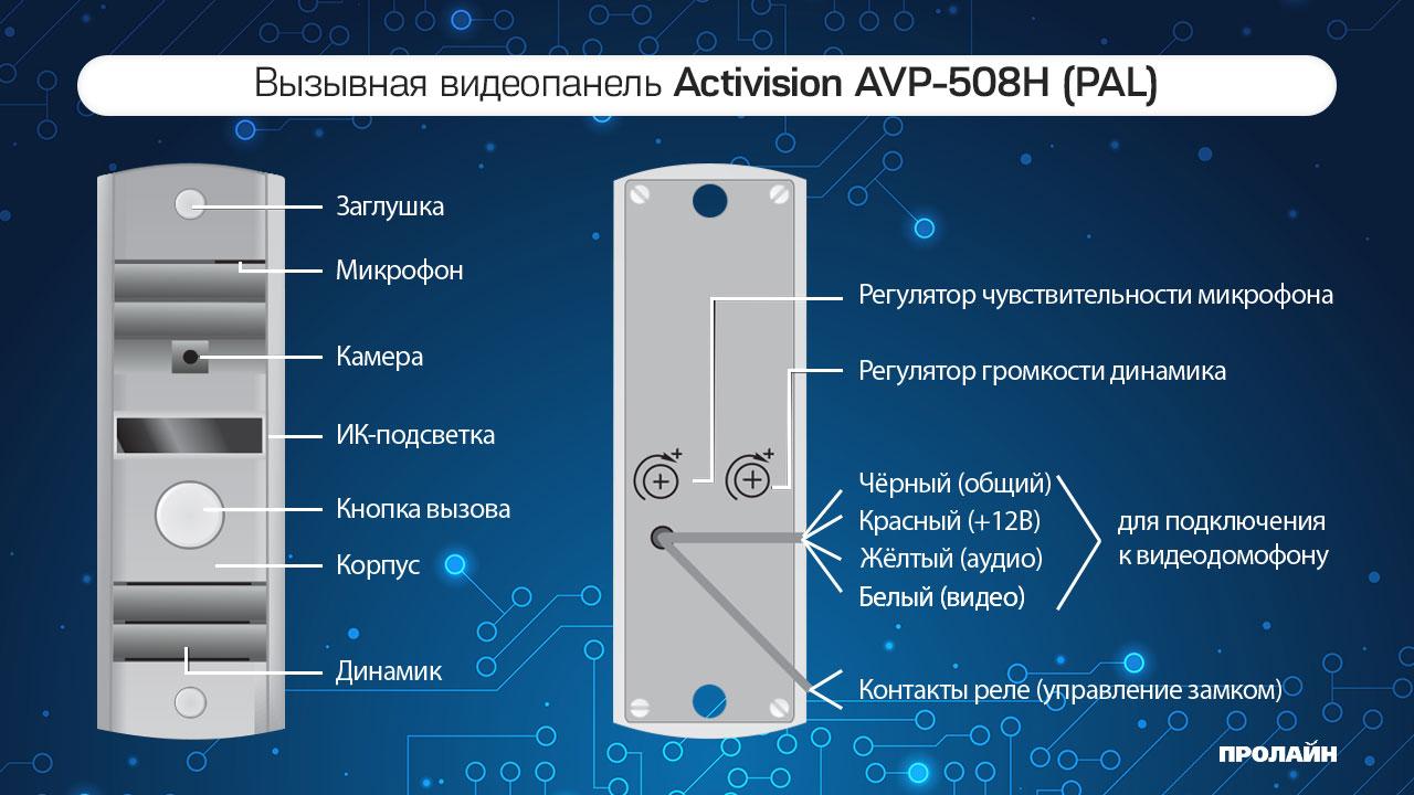 Вызывная видеопанель Activision AVP-508H (PAL) медь
