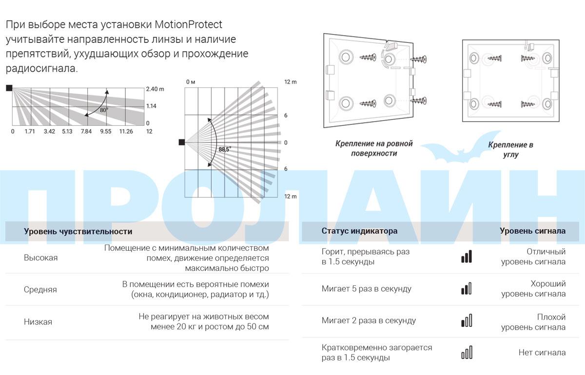 Датчик движения Ajax MotionProtect (белый)