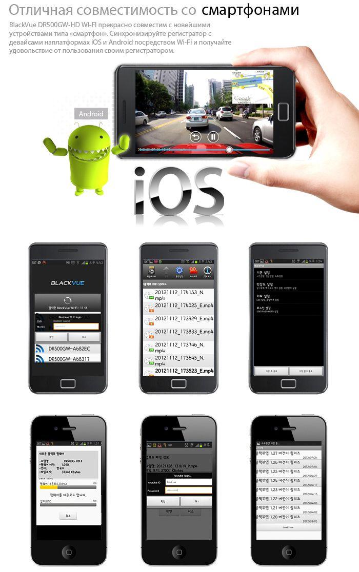 Совместимость с iOS и Android-устройствами
