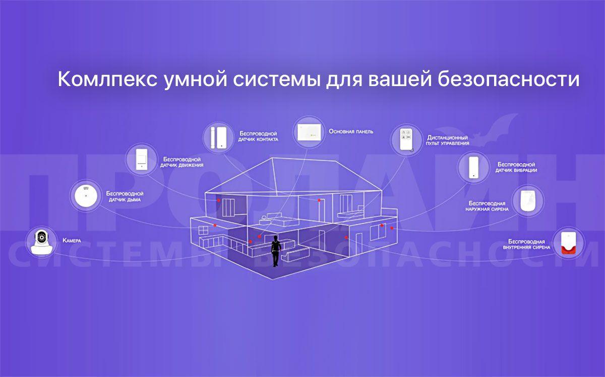 Комплект беспроводной GSM-сигнализации Dinsafer XLite