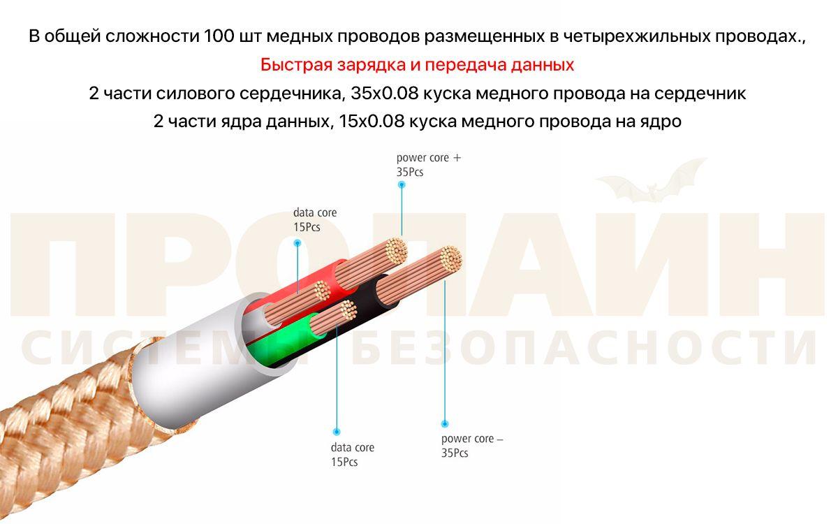 Магнитный кабель для зарядки ELOUGH E04 Gold