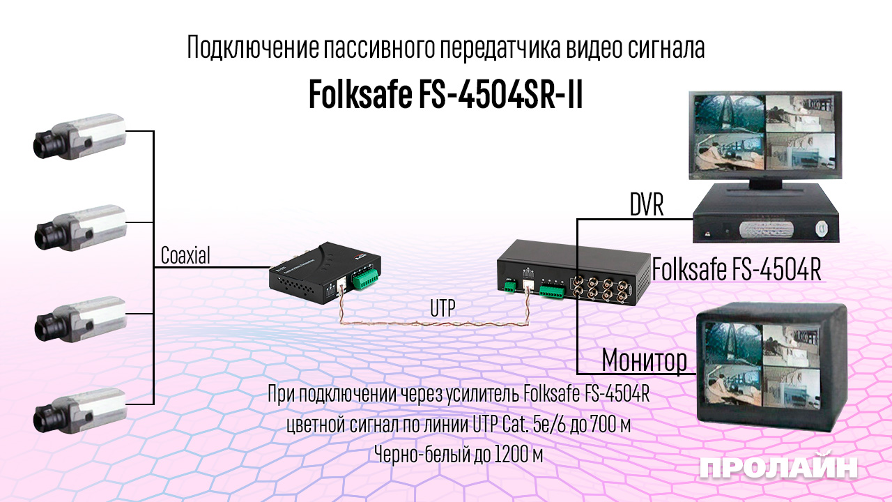 Пассивный передатчик видео сигнала FS-4504SR-II