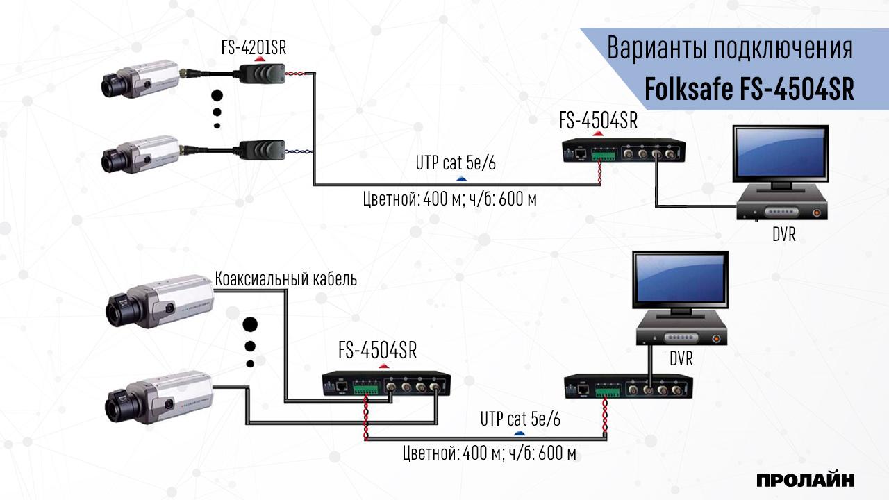 Пассивный передатчик видео сигнала 4 канала Folksafe FS-4504SR