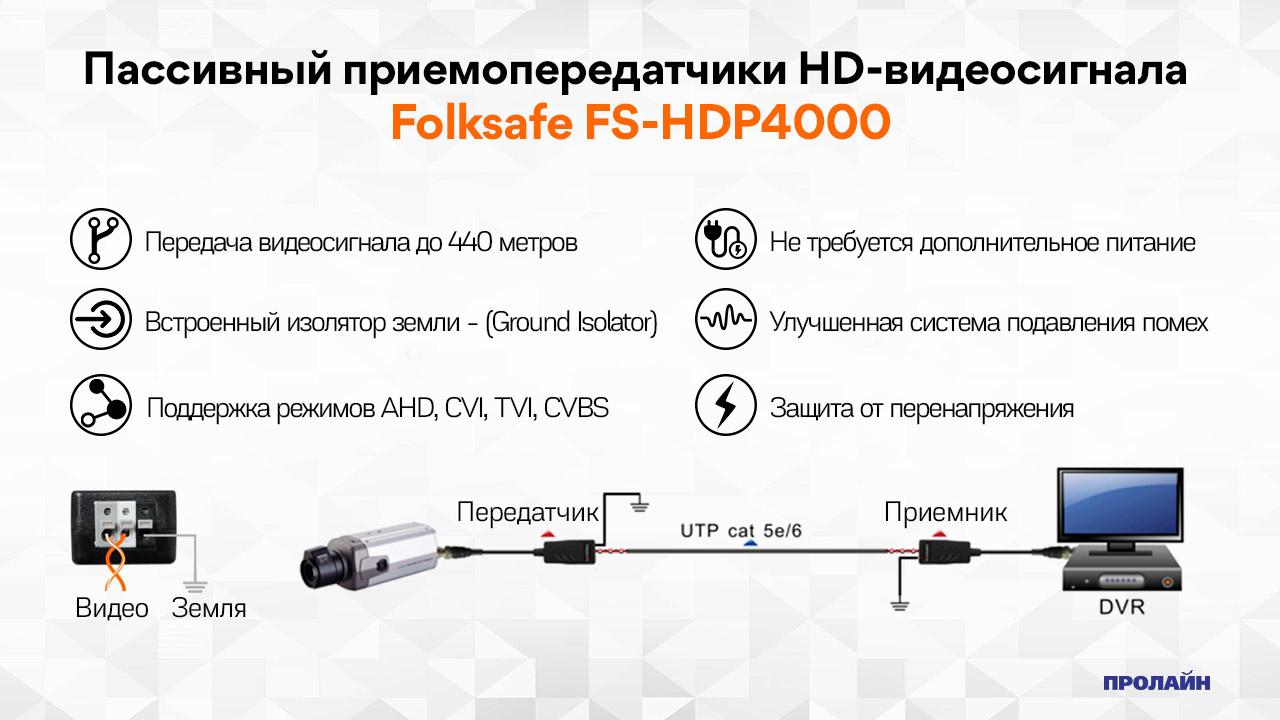 Пассивный приемопередатчики HD-видеосигнала Folksafe FS-HDP4000