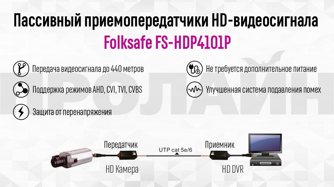 Пассивный приемопередатчики HD-видеосигнала Folksafe FS-HDP4101P