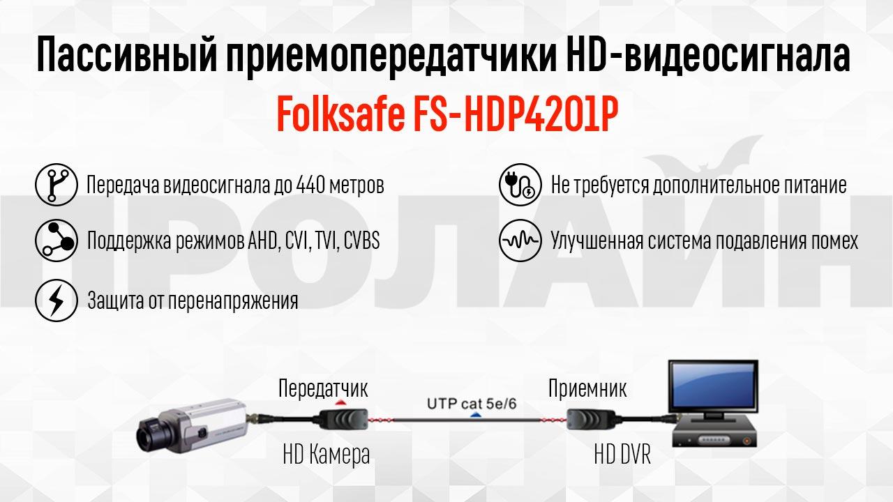 Пассивный приемопередатчики HD-видеосигнала Folksafe FS-HDP4201P