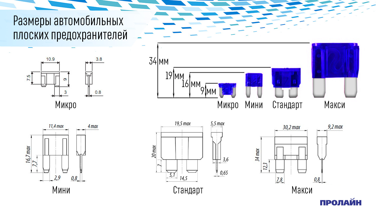 Разветвитель предохранителя FT-16-15A BLUE MINI