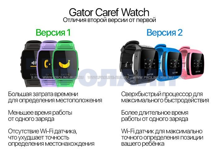 Gator 2 Caref Watch