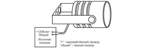 Germikom MR-20