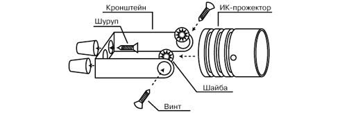 Germikom MR-30