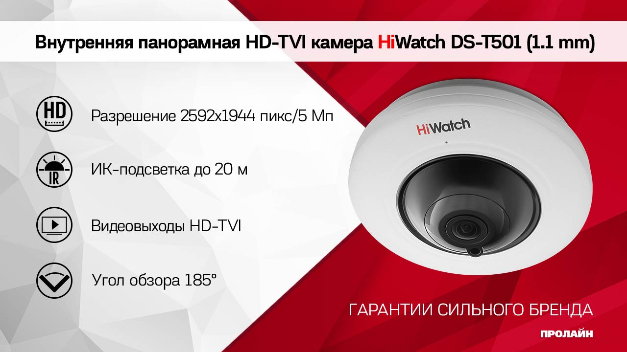 Внутренняя панорамная HD-TVI камера HiWatch DS-T501 (1.1 mm)