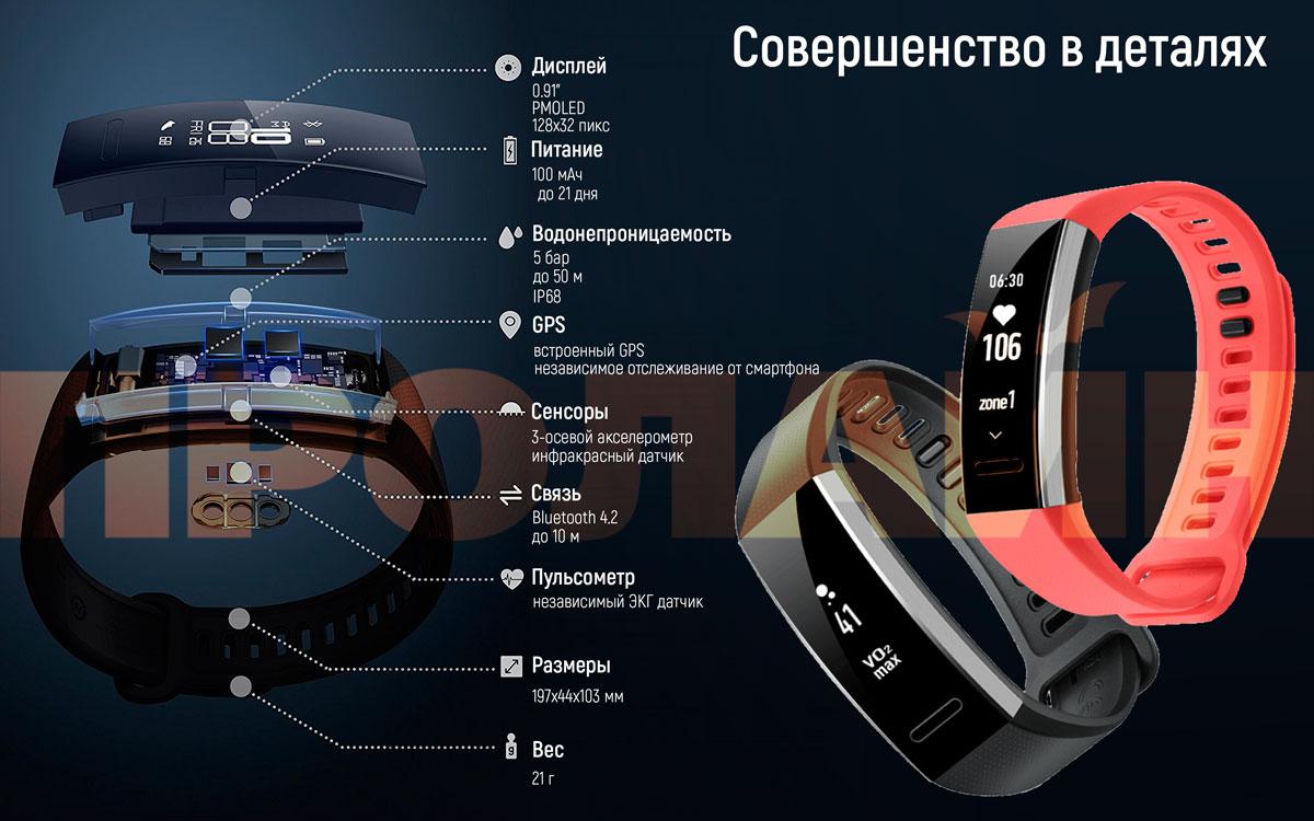 Фитнес-браслет Huawei Band 2 Pro GPS Edition