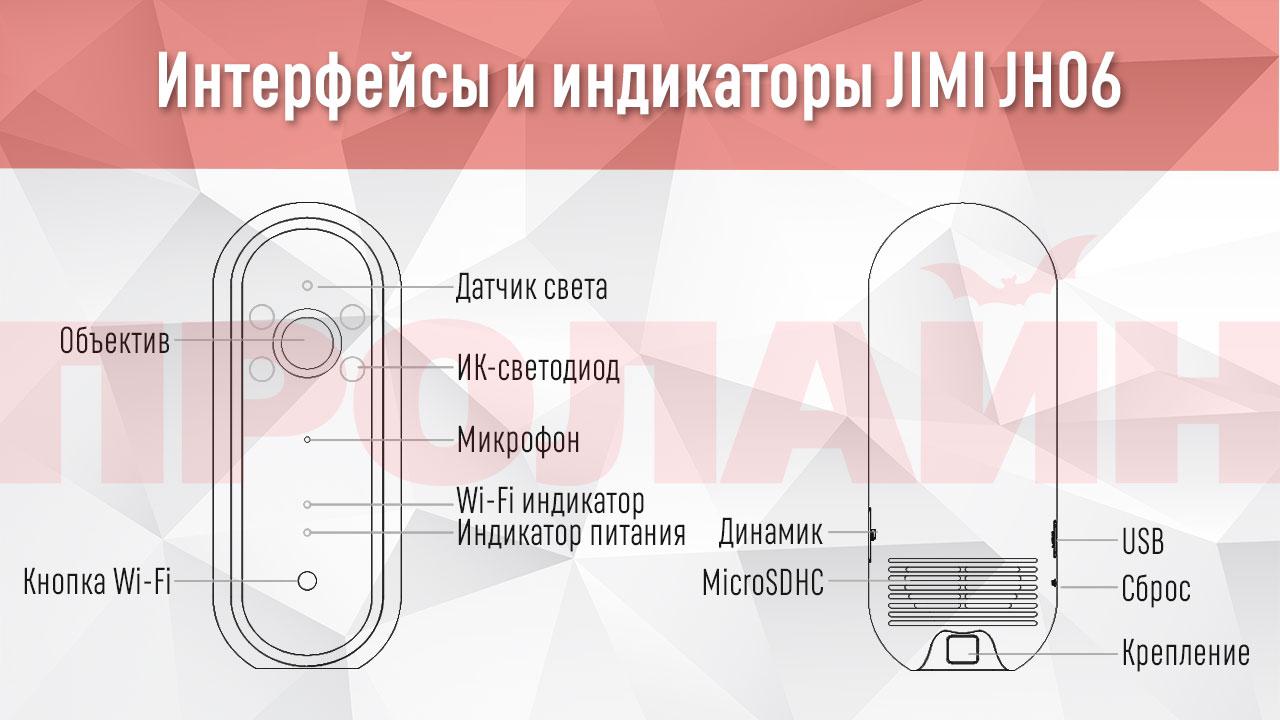Умная Wi-Fi камера JIMI JH06