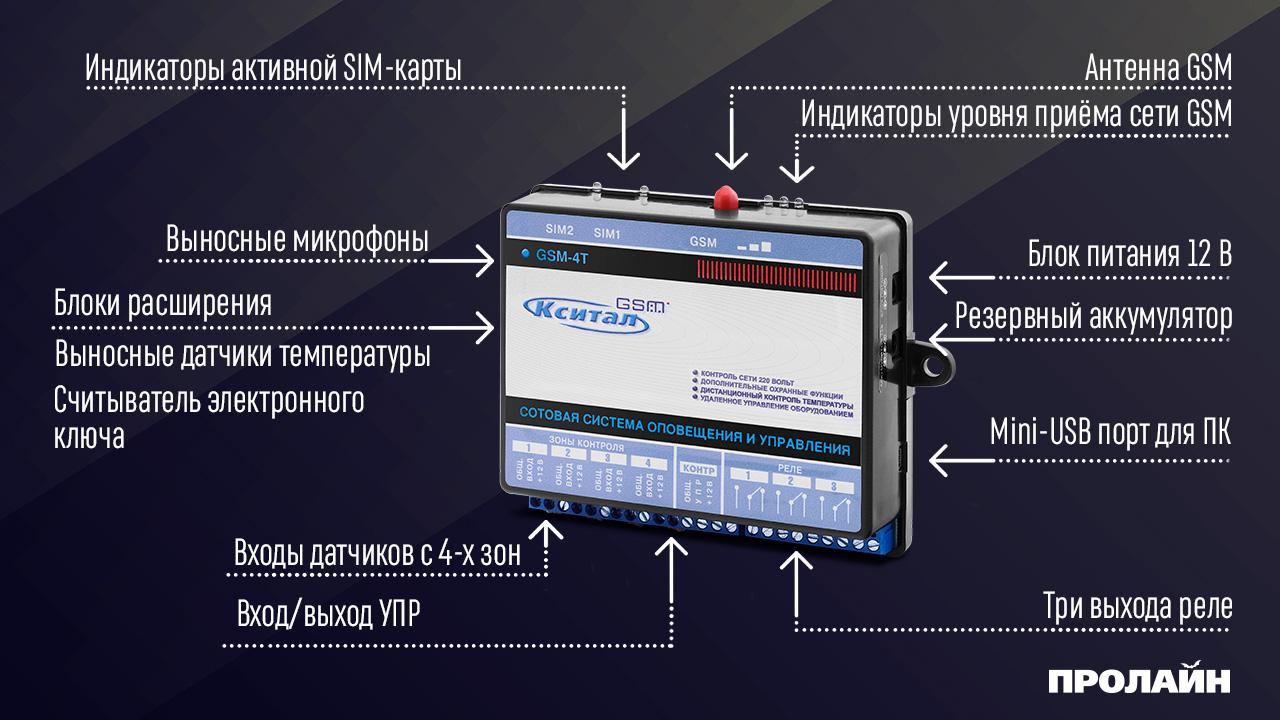 Сотовая система оповещения и управления Кситал GSM-4T