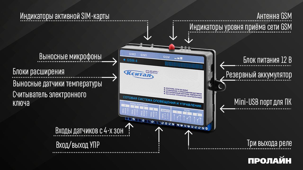 Сотовая система оповещения и управления Кситал GSM-4