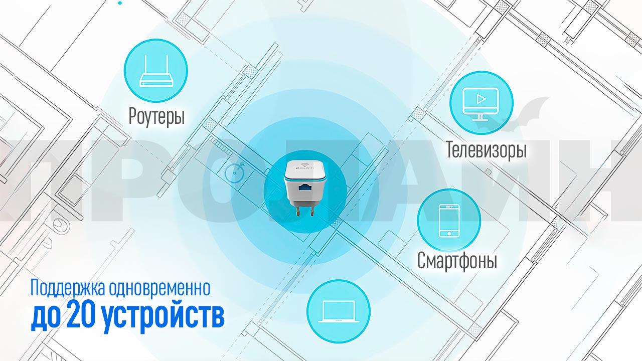 Репитер Wi-Fi Meross MRE120