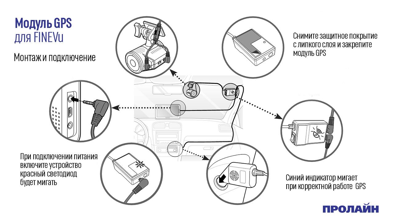 Модуль GPS для FINEVu