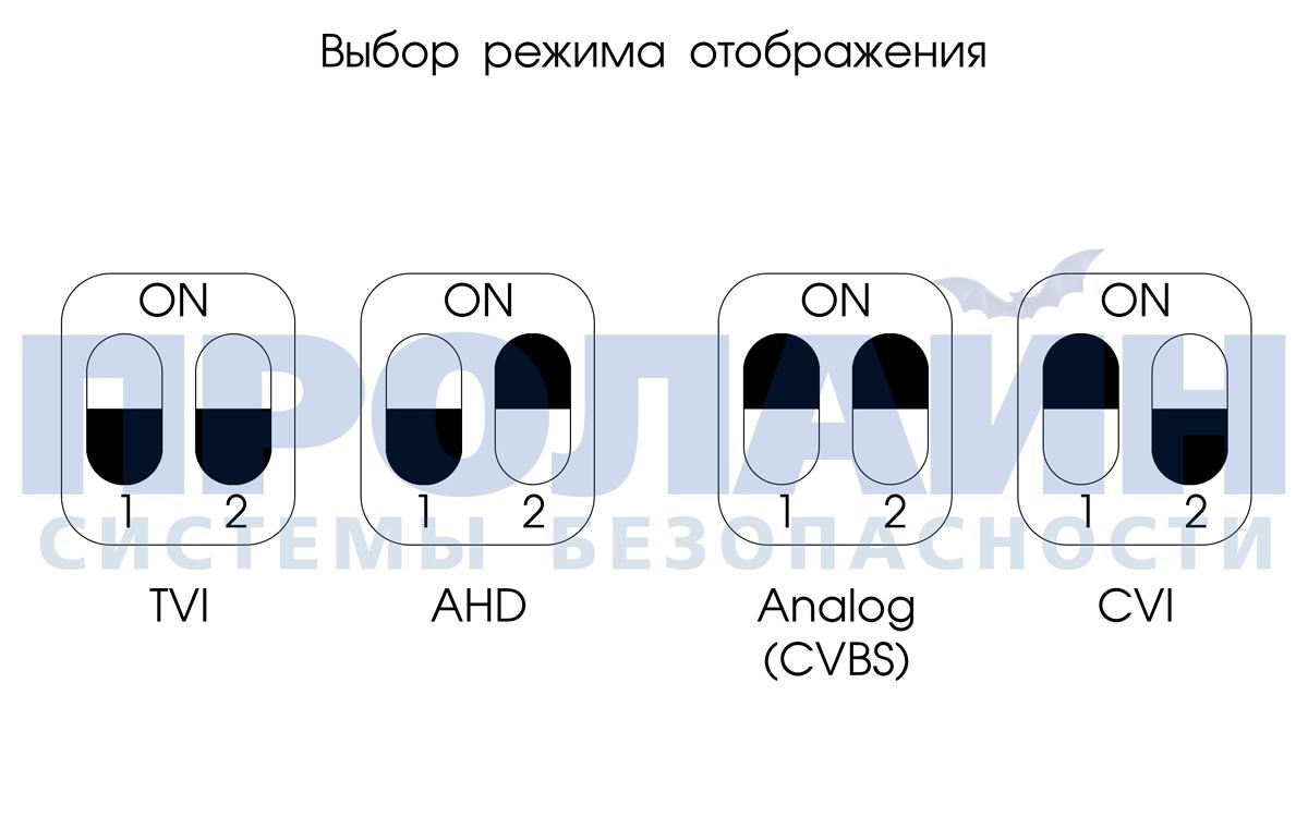 Купольная AHD/CVI/TVI/CVBS видеокамера (гибридная) Proline HY-V1024FDH