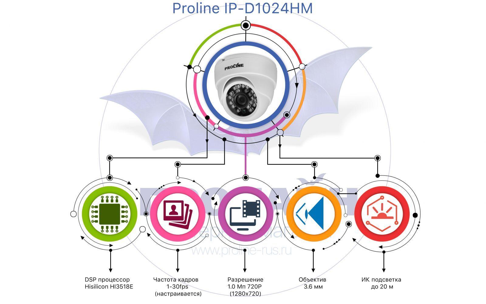 Купольная IP камера Proline IP-D1024HM