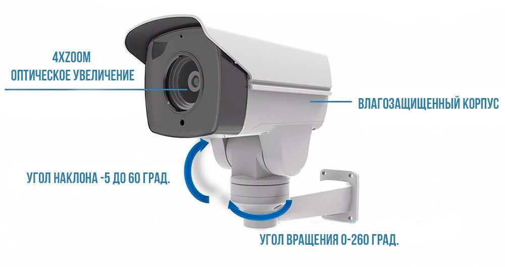 Уличная поворотная IP-камера с ZOOMx4 Proline IP-WC2415PTZ4 POE