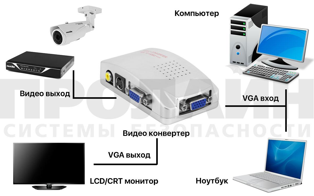 Преобразователь Proline PR-13VGATV++