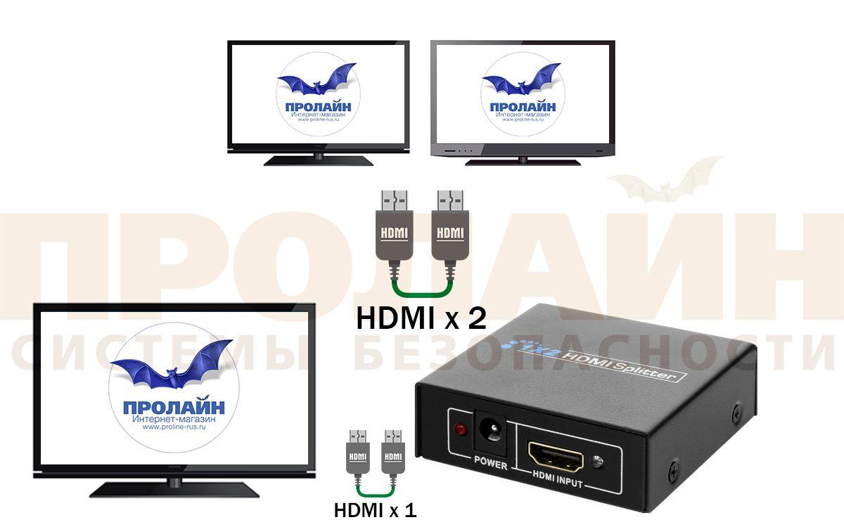 Proline PR-1HDMI2