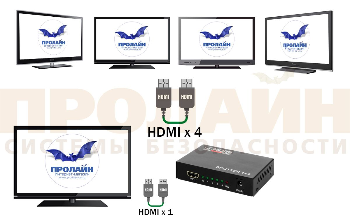 Proline PR-1HDMI4