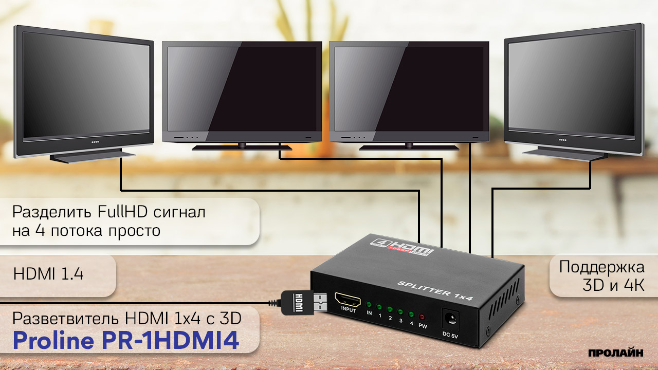 Разветвитель HDMI 1x4 с 3D Proline PR-1HDMI4