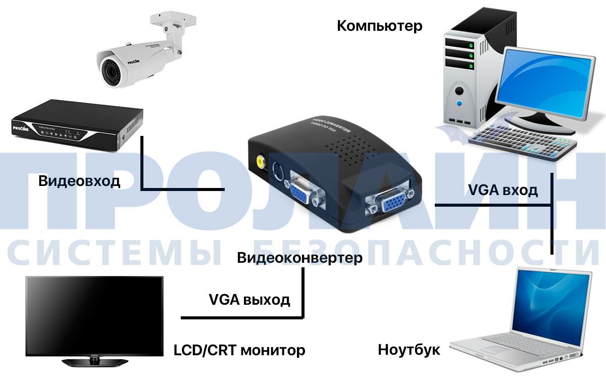 Преобразователь Proline PR-31VTVGA++