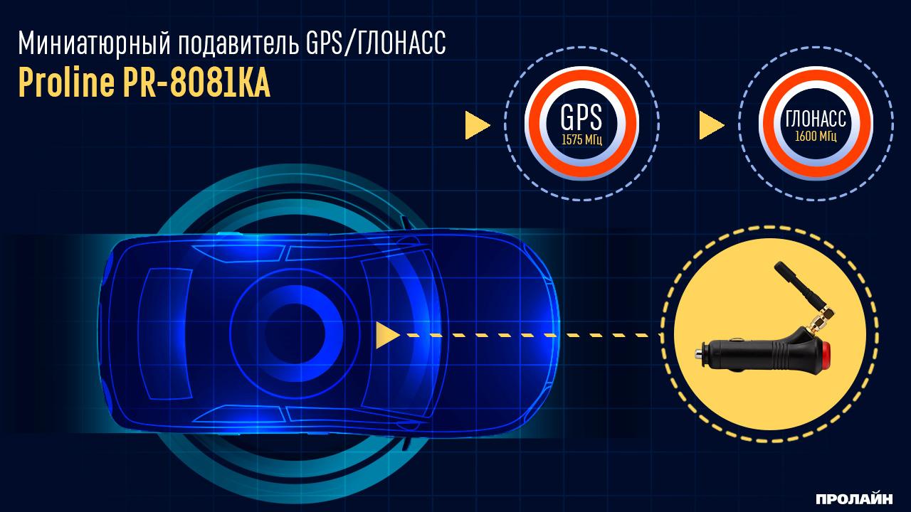 Миниатюрный подавитель GPS/ГЛОНАСС Proline PR-8081KA