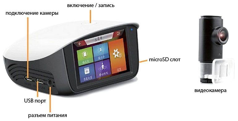 Видеорегистратор автомобильный высокой четкости с ЖК-дисплеем Proline PR-G600G White