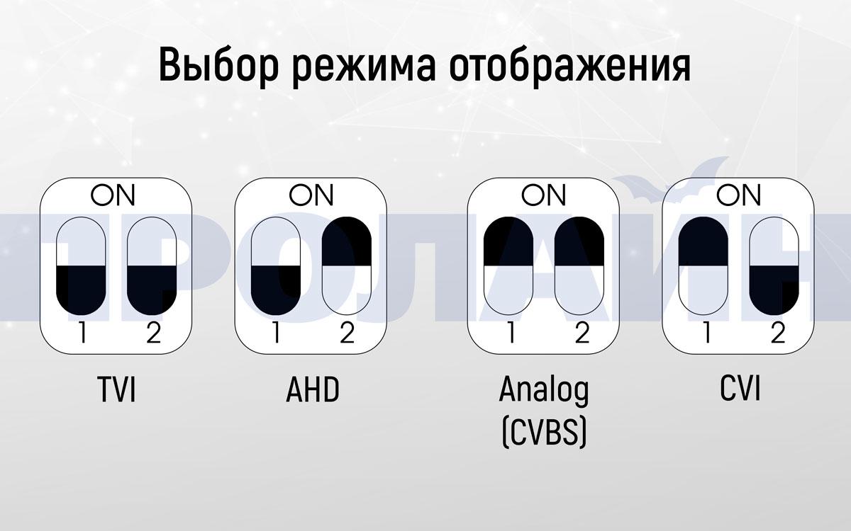 Уличная AHD/CVI/TVI/CVBS видеокамера (гибридная) Proline PR-H1042MS2F-OF
