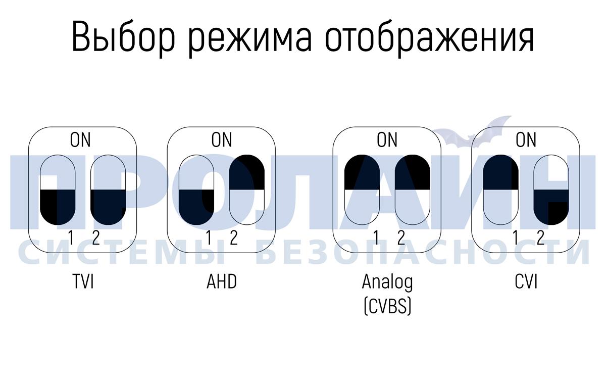 Уличная AHD/CVI/TVI/CVBS (гибридная) видеокамера Proline PR-H1044PG2Z-OF