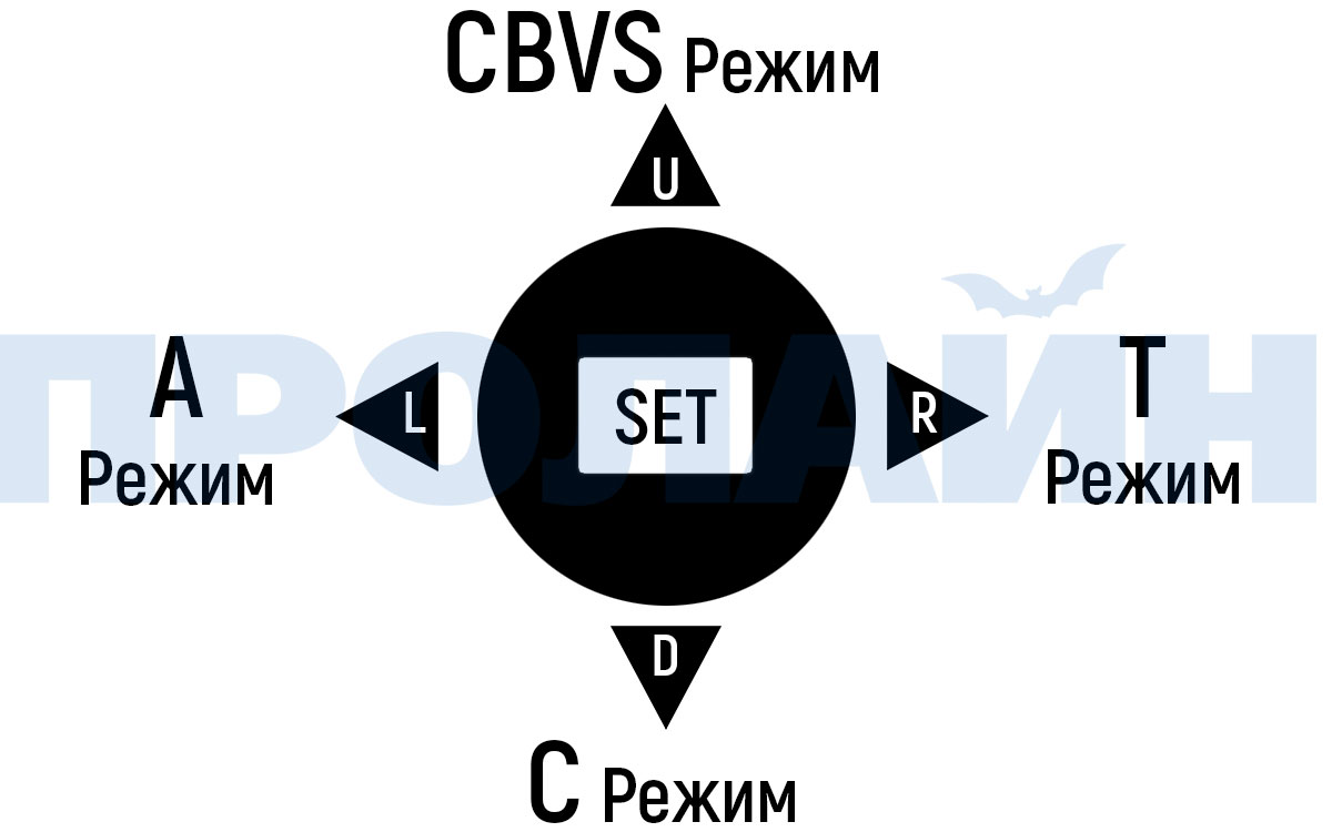Уличная AHD/CVI/TVI/CVBS видеокамера Proline PR-H2043PG2F-SF