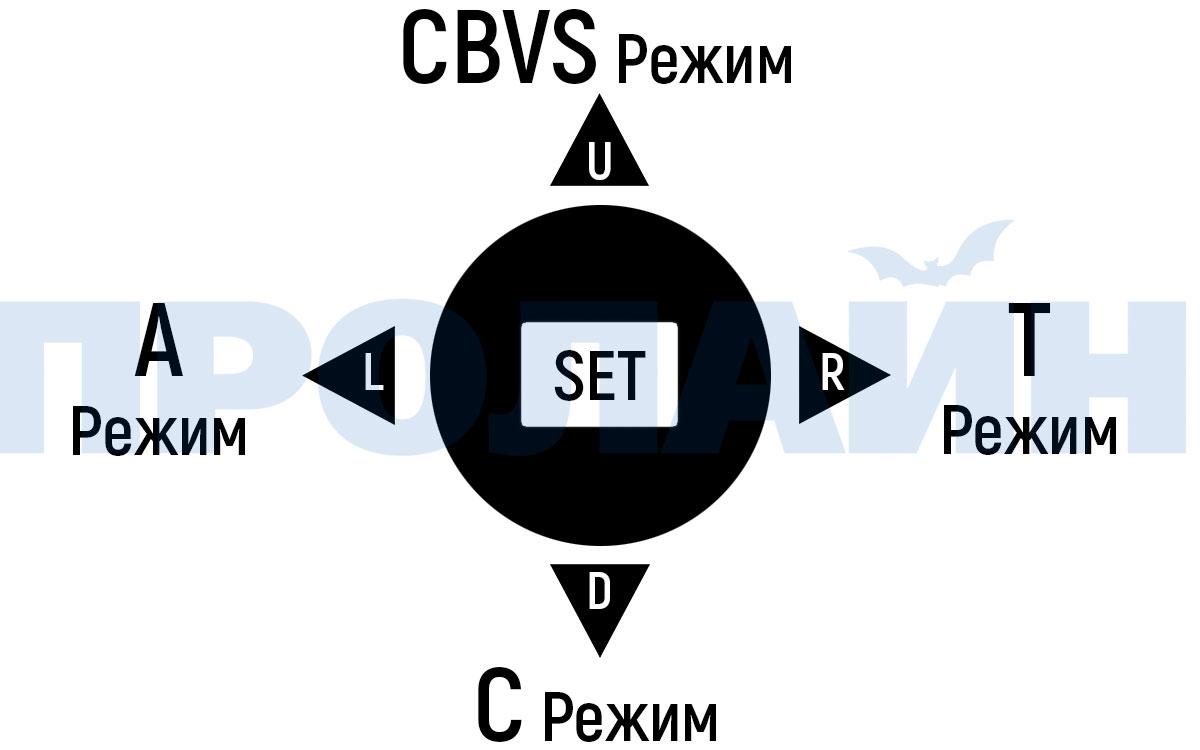 Уличная AHD/CVI/TVI/CVBS (гибридная) видеокамера Proline PR-H2044PG2Z-SF