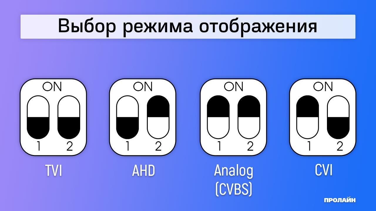 Миниатюрная 2Мп AHD/CVI/TVI/CVBS видеокамера Proline PR-HM2044F