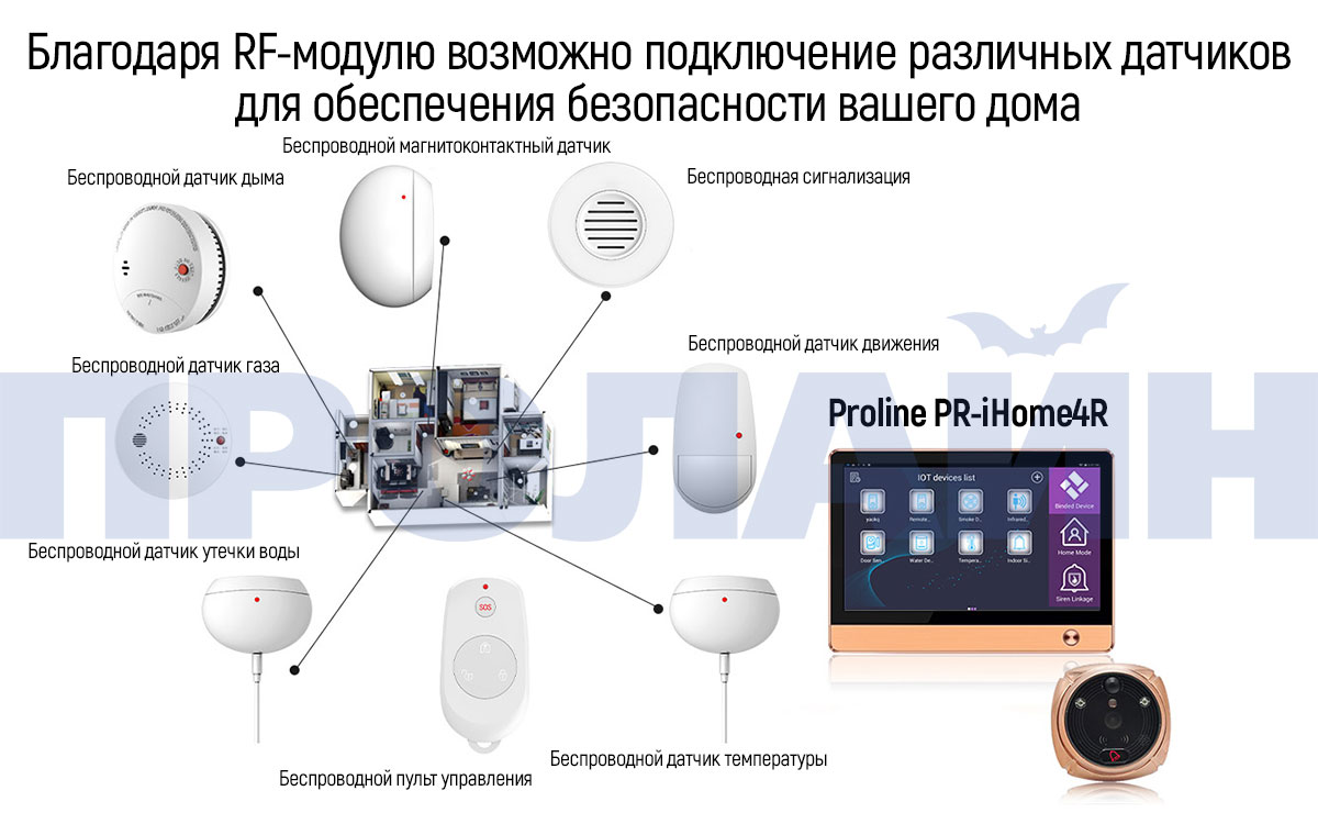 Wi-Fi/GSM видеоглазок Proline PR-iHome4R Silver
