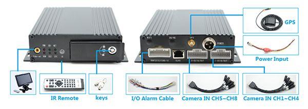 Proline PR-M6408G 2SD схема подключения