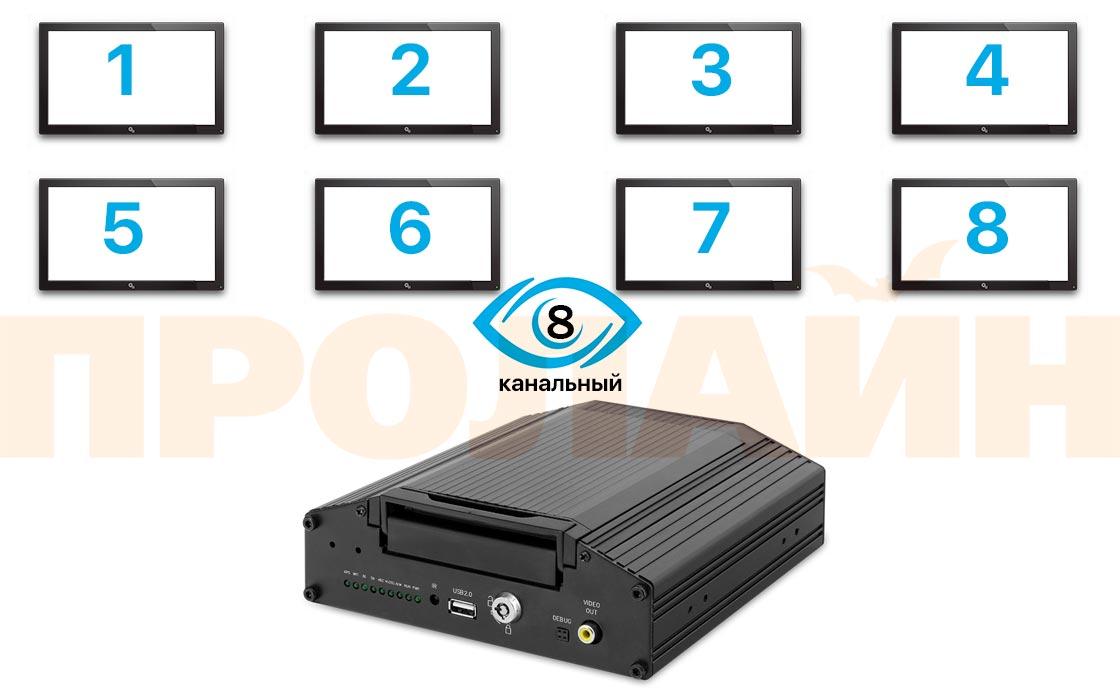 Автомобильный видеорегистратор Proline PR-MDVR9308HDD+SD