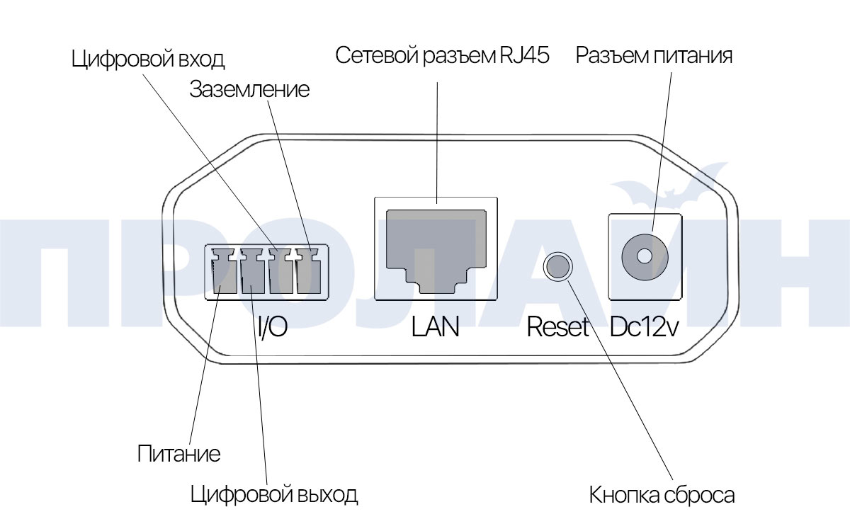 Миниатюрная беспроводная WiFi камера Proline PR-NC128W
