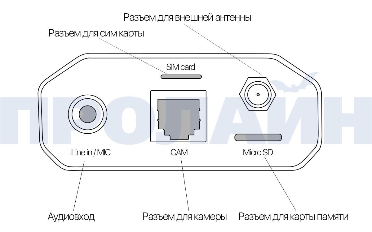 Миниатюрная IP-камера с GSM модулем Proline PR-NC129SG Black