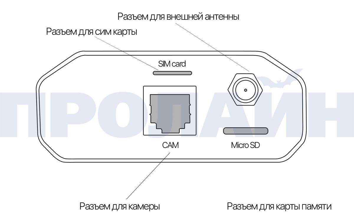 Миниатюрная IP камера Proline PR-NC132FG Silver