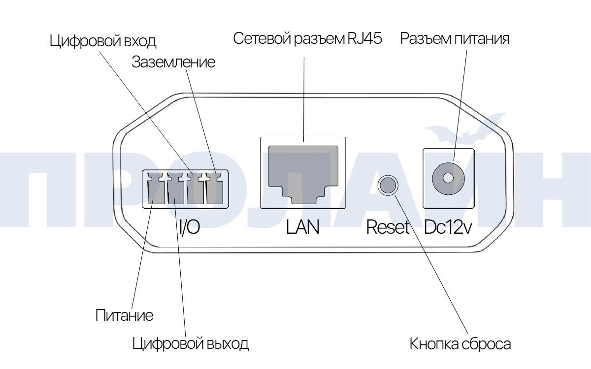 Миниатюрная IP-камера Proline PR-NC132SG Silver