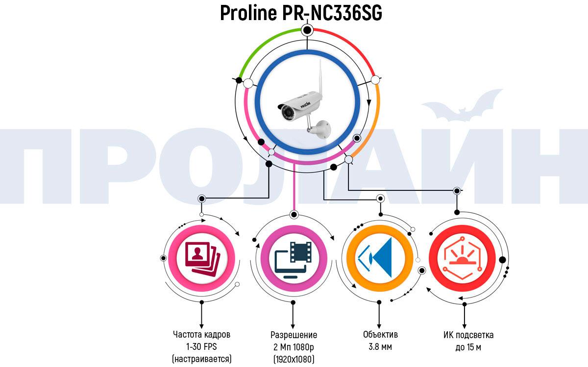 Уличная IP видеокамера с GSM модулем Proline PR-NC336SG