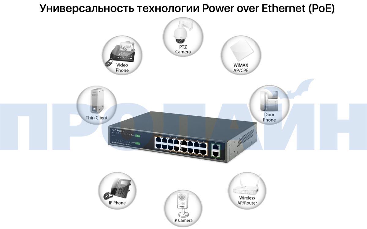 18-ти портовый коммутатор с POE IEEE802.3af/at PSE1816G