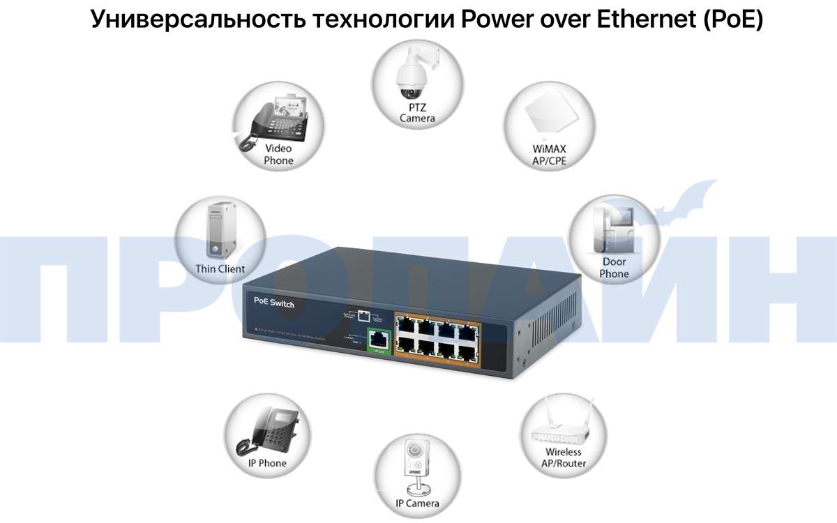9-ти портовый коммутатор с POE IEEE802.3af/at PSE908FR