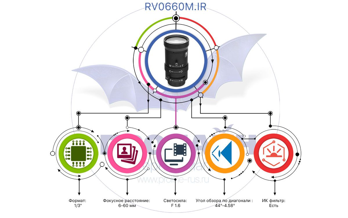 RV0660M.IR